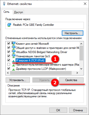 свойства протокола ipv4